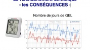Situation Climat Aujourd'hui